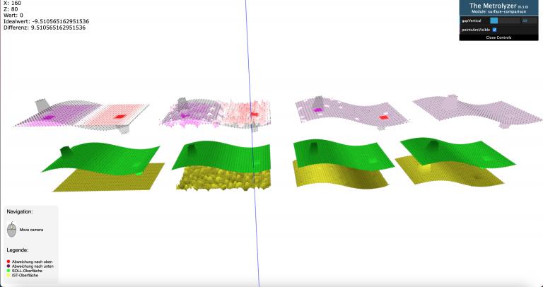 Surface Comparison Module